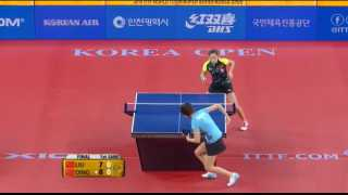 Ding Ning vs Liu Shiwen (Final)