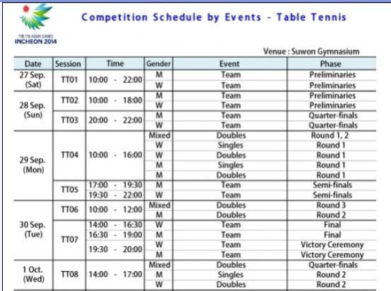 Asian Games Schedule List